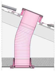 Tunele de lumină - FAKRO